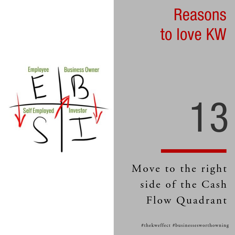 Image of Reasons 13 to love Keller Williams - Move to the right side of the Cash Flow Quadrant